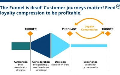 Three concepts in online marketing which really matter today.